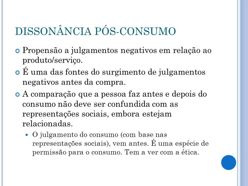 DISSONÂNCIA PÓS-CONSUMO