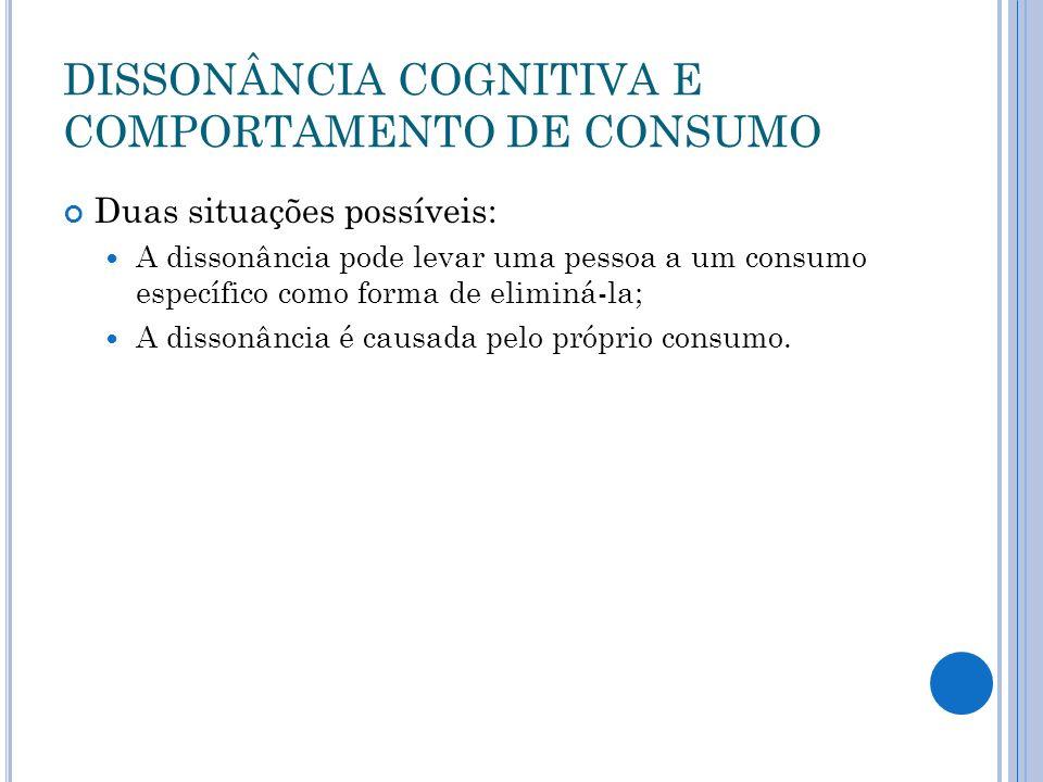 DISSONÂNCIA COGNITIVA E COMPORTAMENTO DE CONSUMO