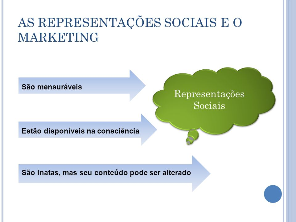 AS REPRESENTAÇÕES SOCIAIS E O MARKETING