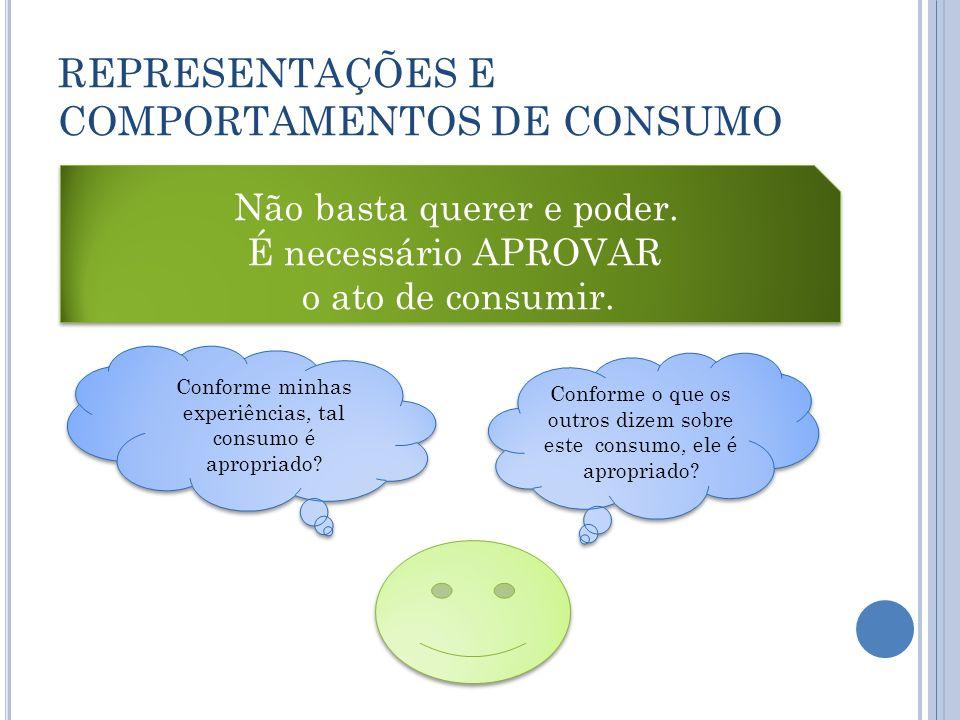 REPRESENTAÇÕES E COMPORTAMENTOS DE CONSUMO