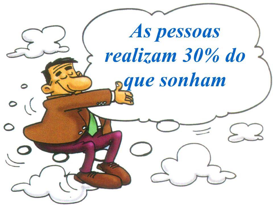 As pessoas realizam 30% do que sonham