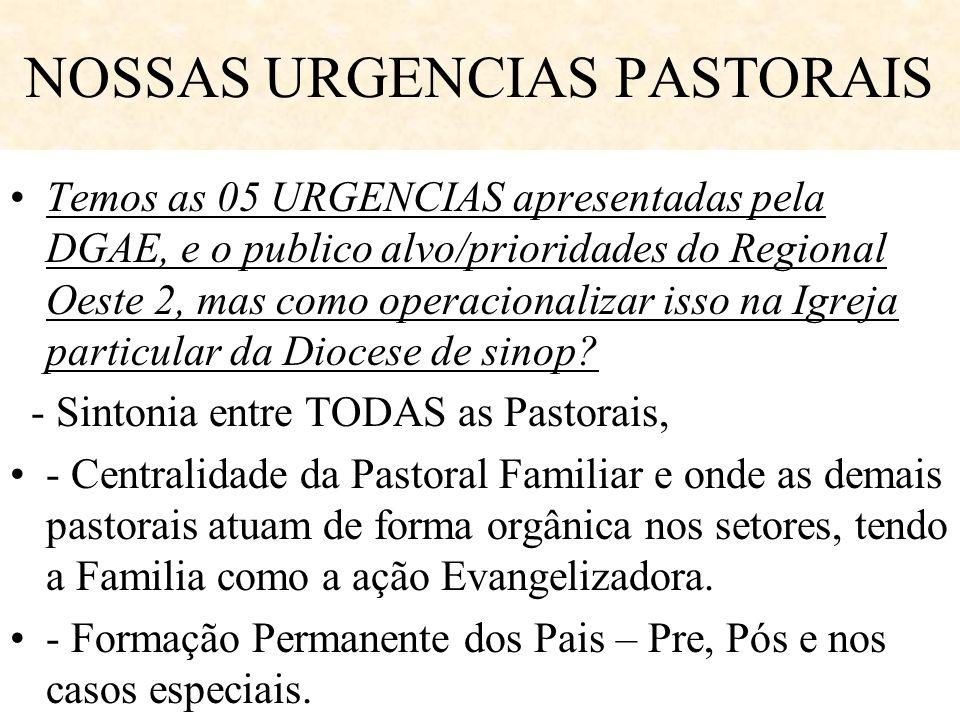 NOSSAS URGENCIAS PASTORAIS