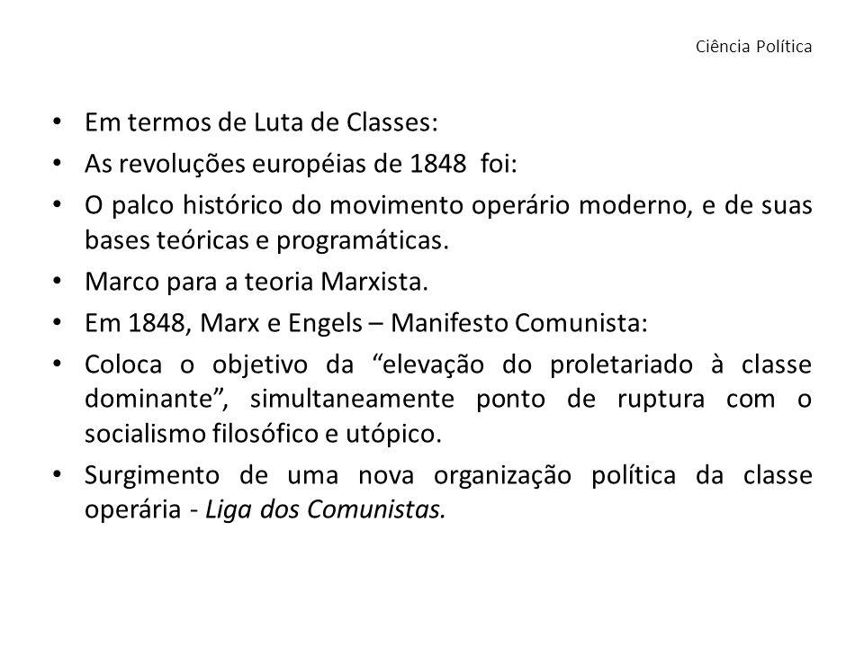 Em termos de Luta de Classes: As revoluções européias de 1848 foi: