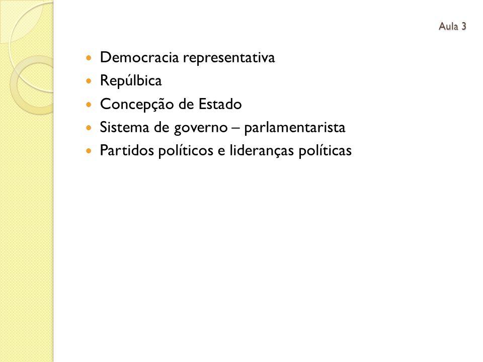 Democracia representativa Repúlbica Concepção de Estado