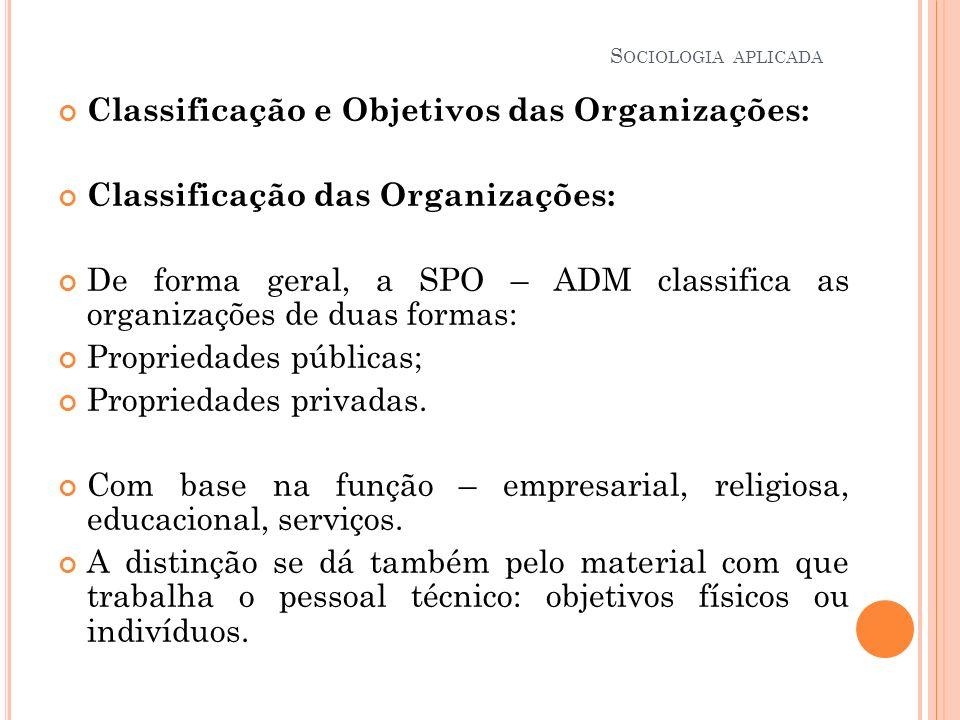 Classificação e Objetivos das Organizações:
