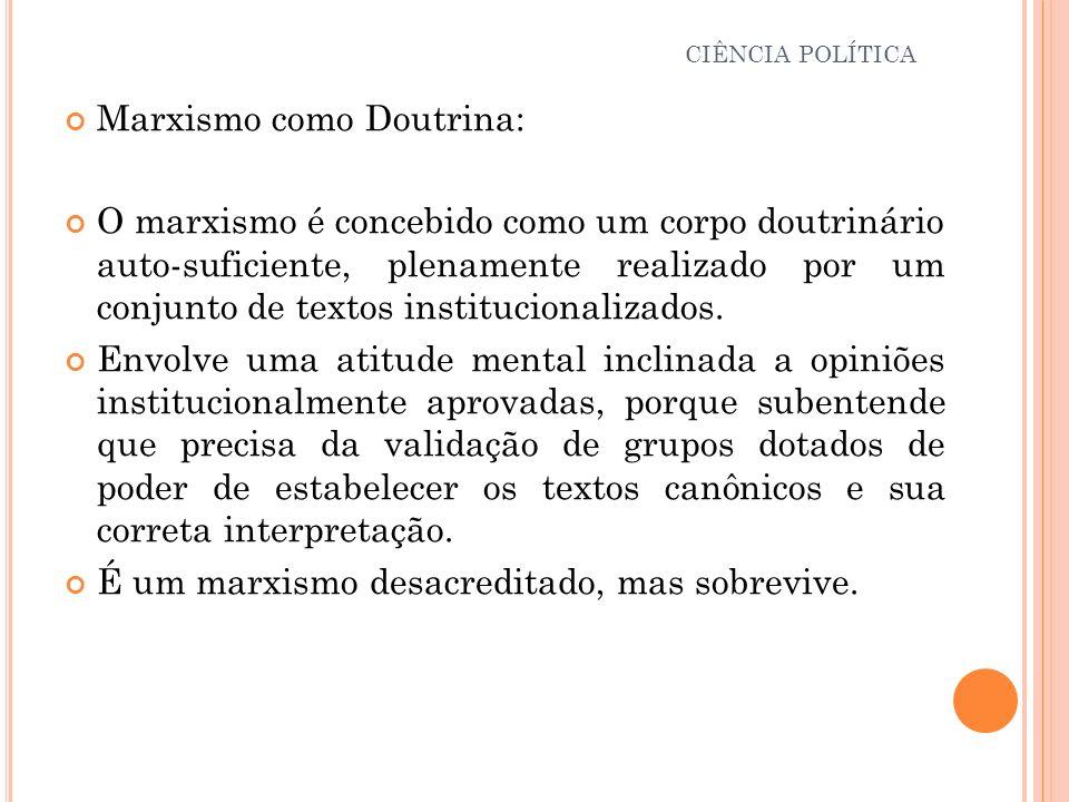Marxismo como Doutrina: