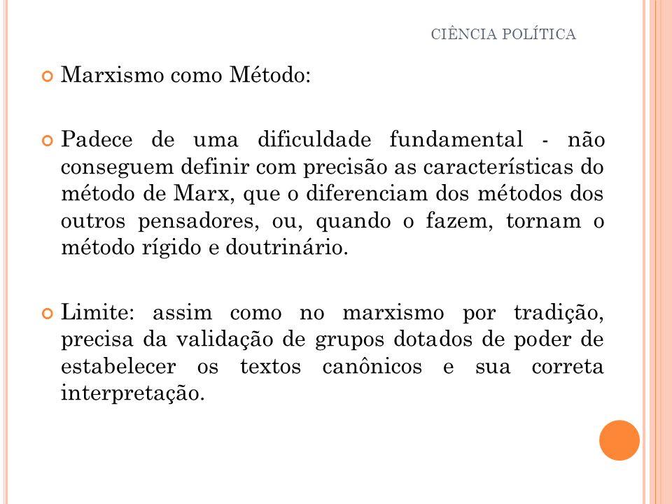 CIÊNCIA POLÍTICA Marxismo como Método: