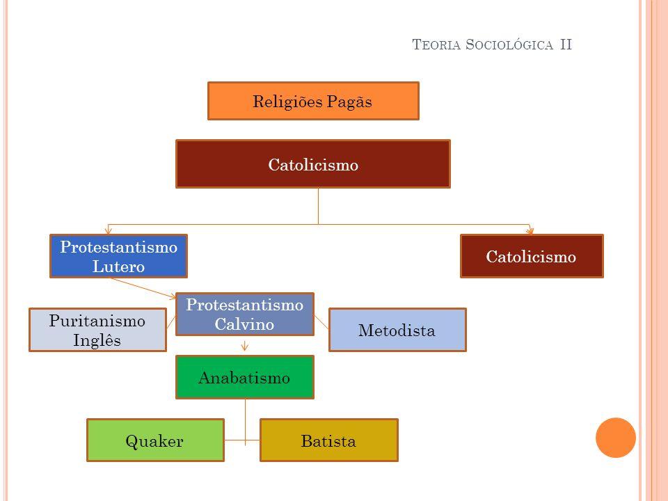 Religiões Pagãs Catolicismo Protestantismo Lutero Catolicismo