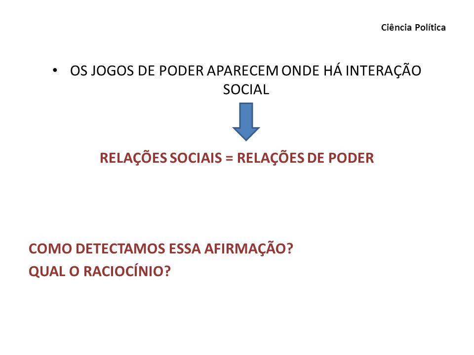 RELAÇÕES SOCIAIS = RELAÇÕES DE PODER