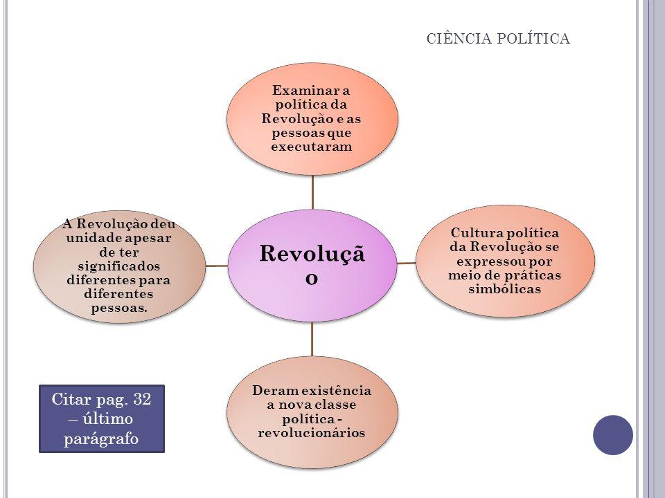 Revolução Citar pag. 32 – último parágrafo CIÊNCIA POLÍTICA