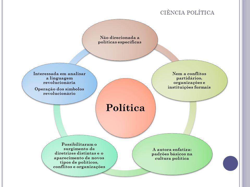 CIÊNCIA POLÍTICA Política Não direcionada a políticas específicas