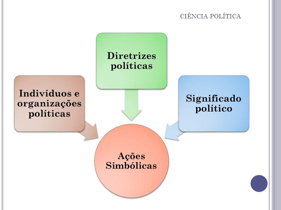 Indivíduos e organizações políticas