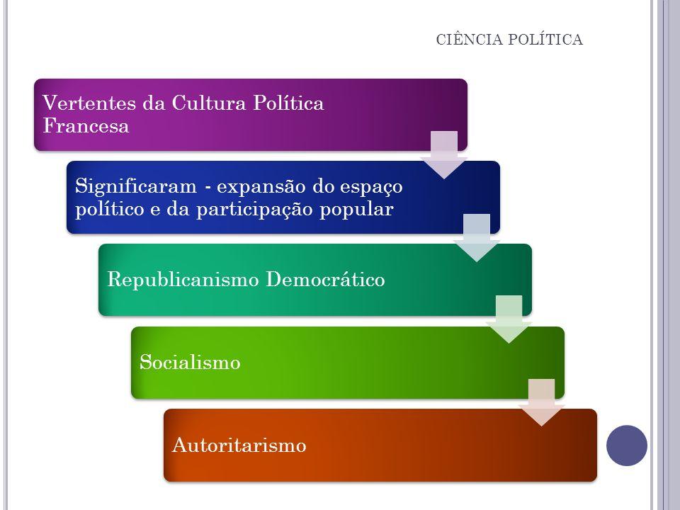CIÊNCIA POLÍTICA Vertentes da Cultura Política Francesa