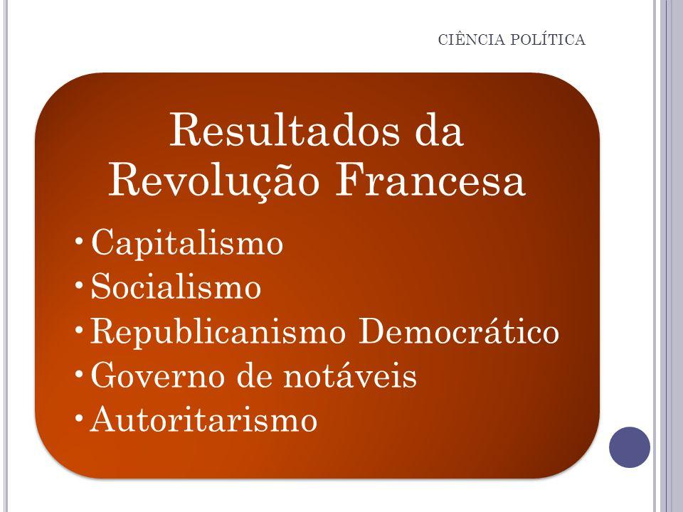 Resultados da Revolução Francesa