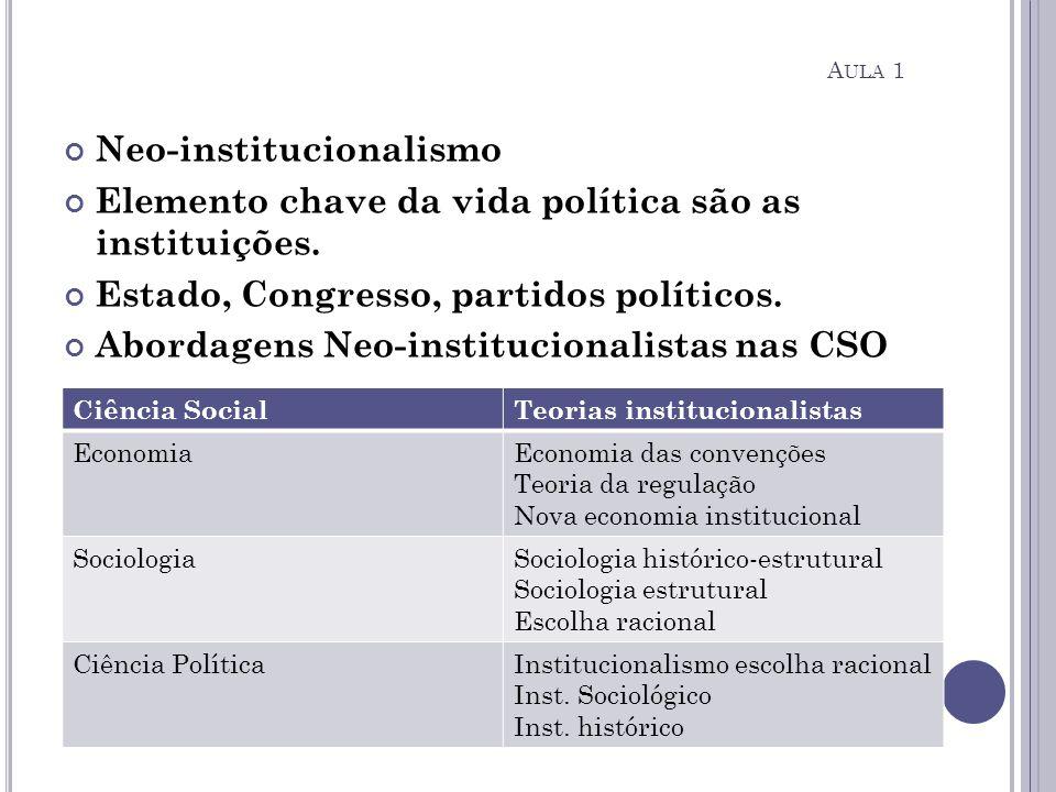 Neo-institucionalismo