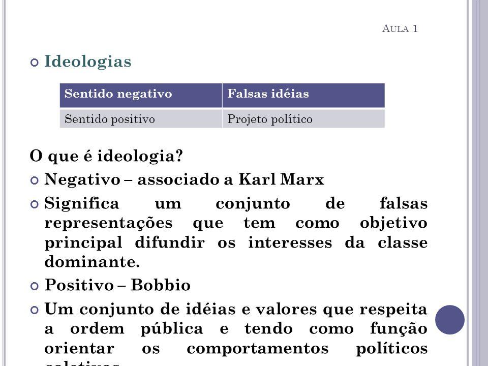 Negativo – associado a Karl Marx