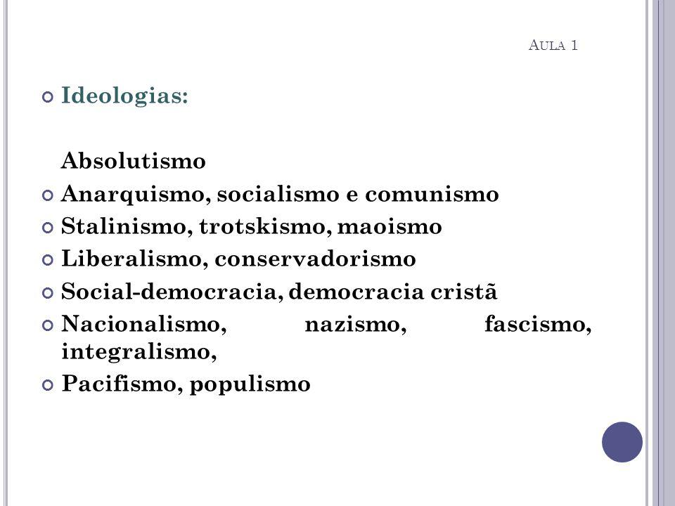 Anarquismo, socialismo e comunismo Stalinismo, trotskismo, maoismo