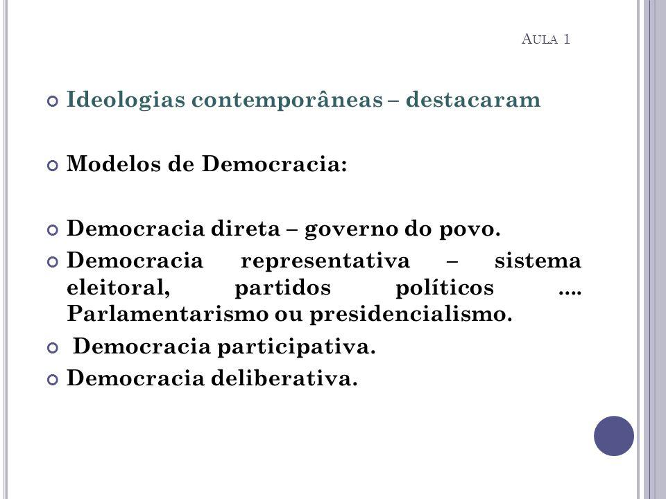 Ideologias contemporâneas – destacaram Modelos de Democracia:
