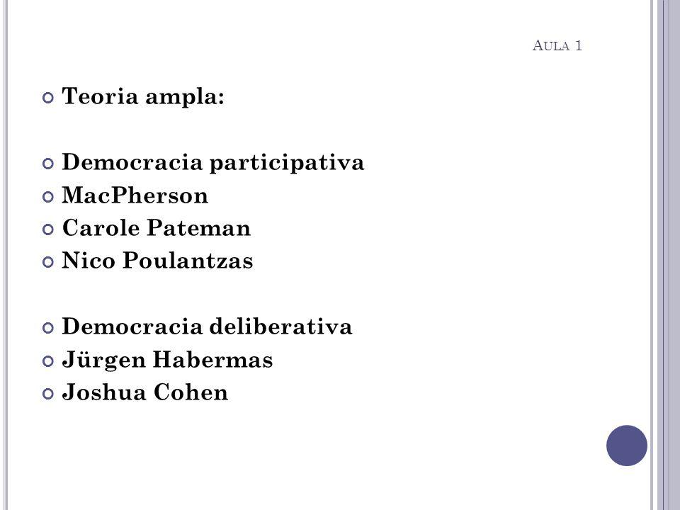 Democracia participativa MacPherson Carole Pateman Nico Poulantzas