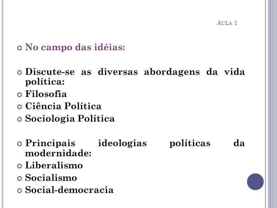 Discute-se as diversas abordagens da vida política: Filosofia