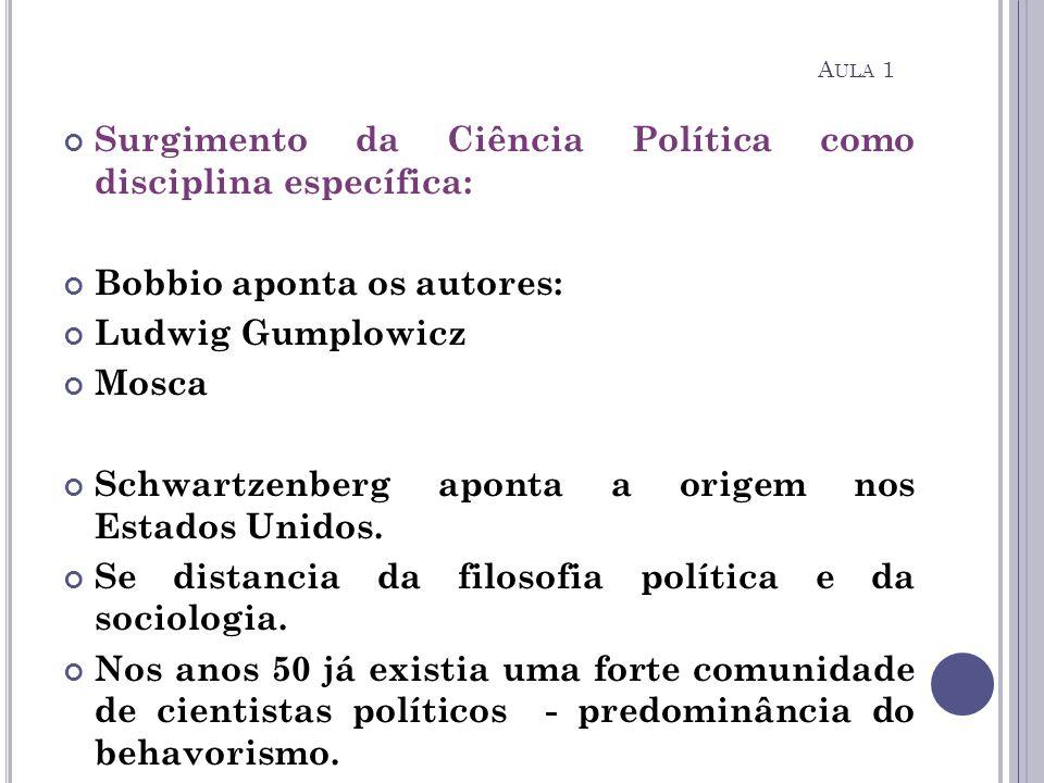 Surgimento da Ciência Política como disciplina específica: