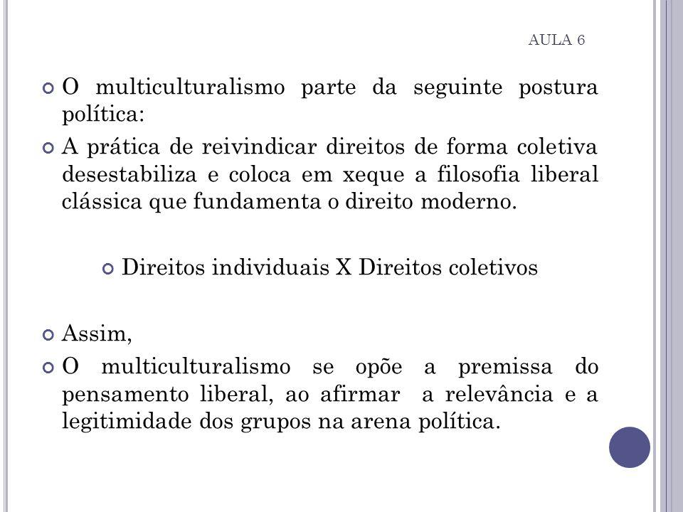 Direitos individuais X Direitos coletivos