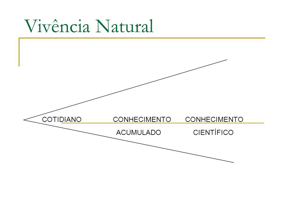 Vivência Natural COTIDIANO CONHECIMENTO CONHECIMENTO