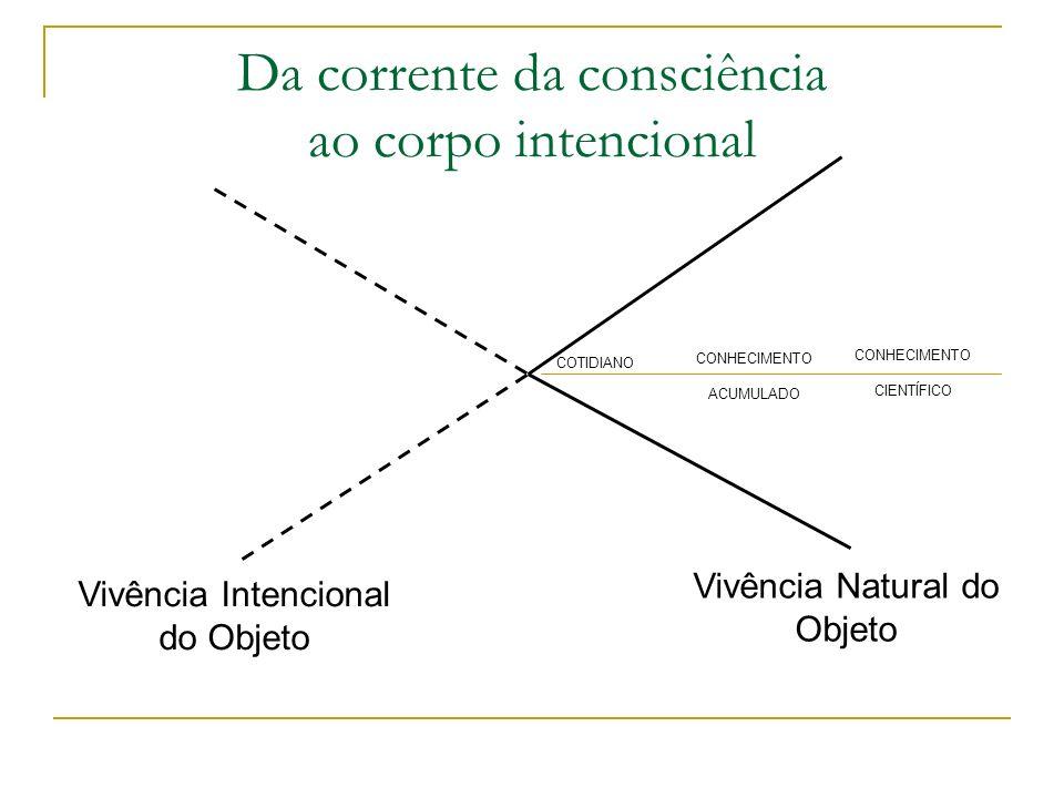 Da corrente da consciência ao corpo intencional