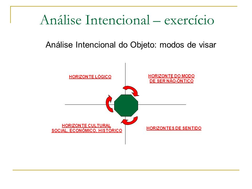 Análise Intencional – exercício