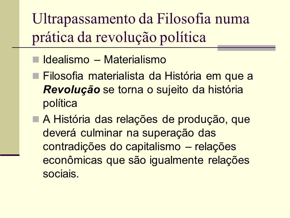 Ultrapassamento da Filosofia numa prática da revolução política