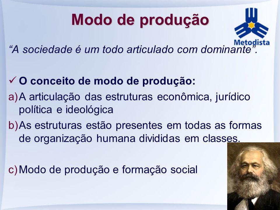 Modo de produção A sociedade é um todo articulado com dominante .