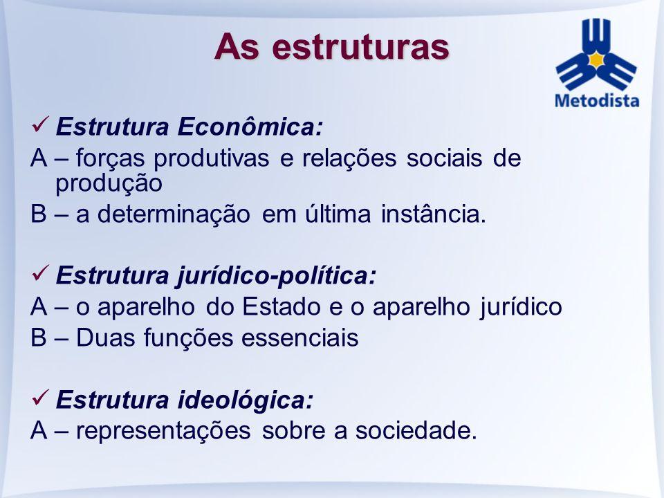 As estruturas Estrutura Econômica: