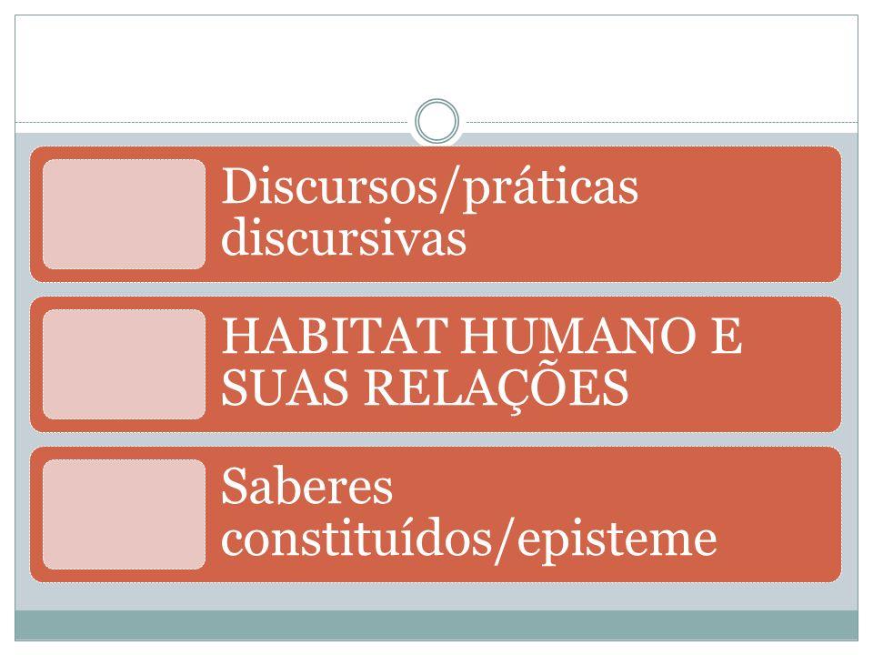 Discursos/práticas discursivas