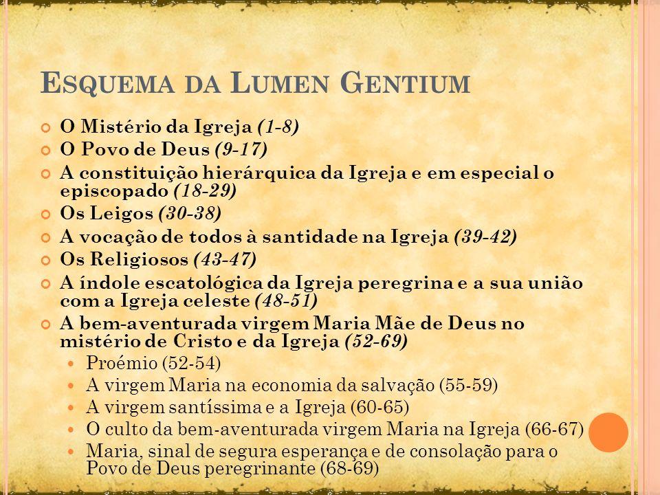 Esquema da Lumen Gentium