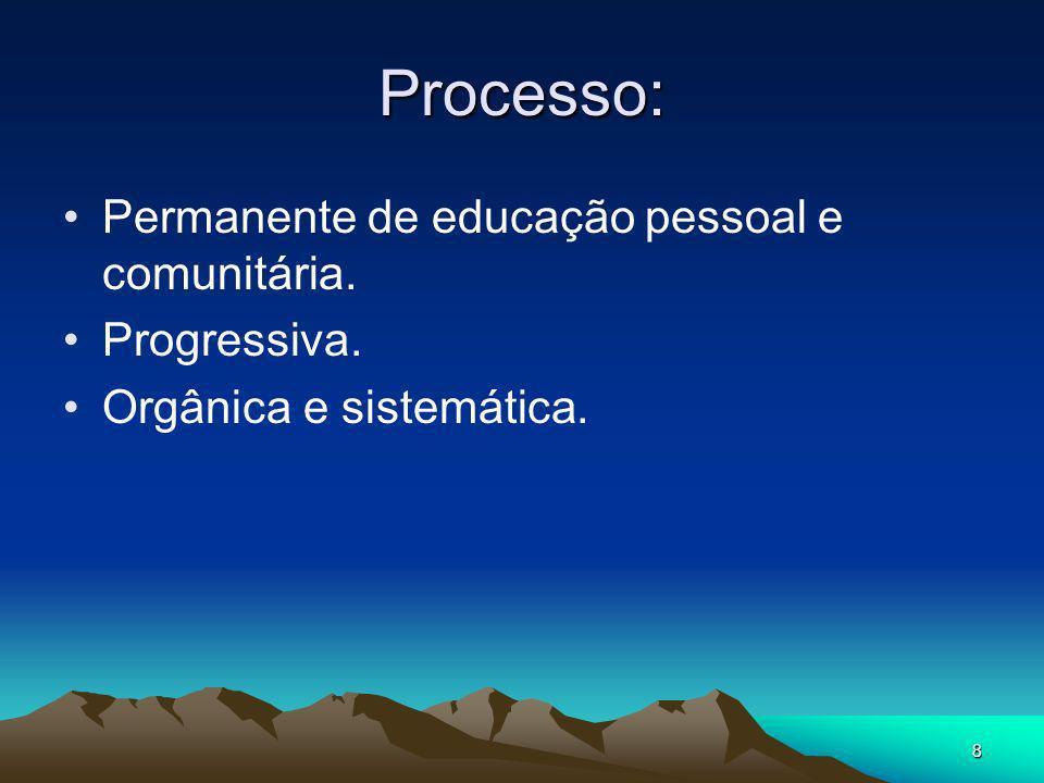 Processo: Permanente de educação pessoal e comunitária. Progressiva.