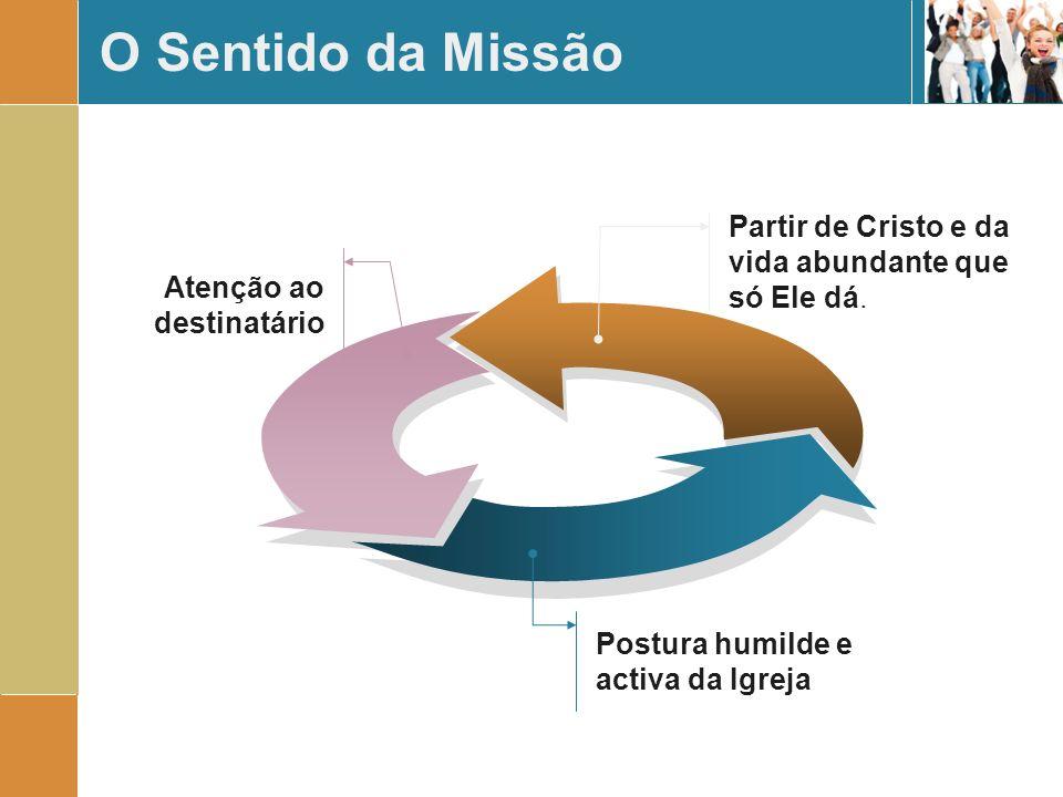 O Sentido da Missão Partir de Cristo e da vida abundante que só Ele dá.
