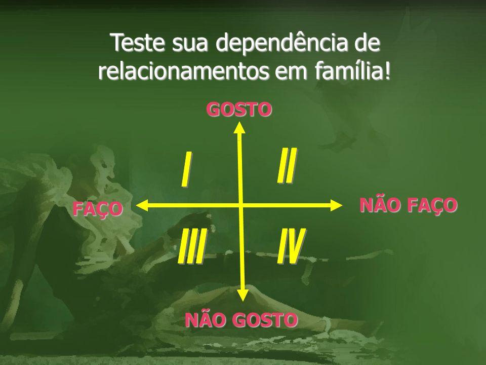 Teste sua dependência de relacionamentos em família!