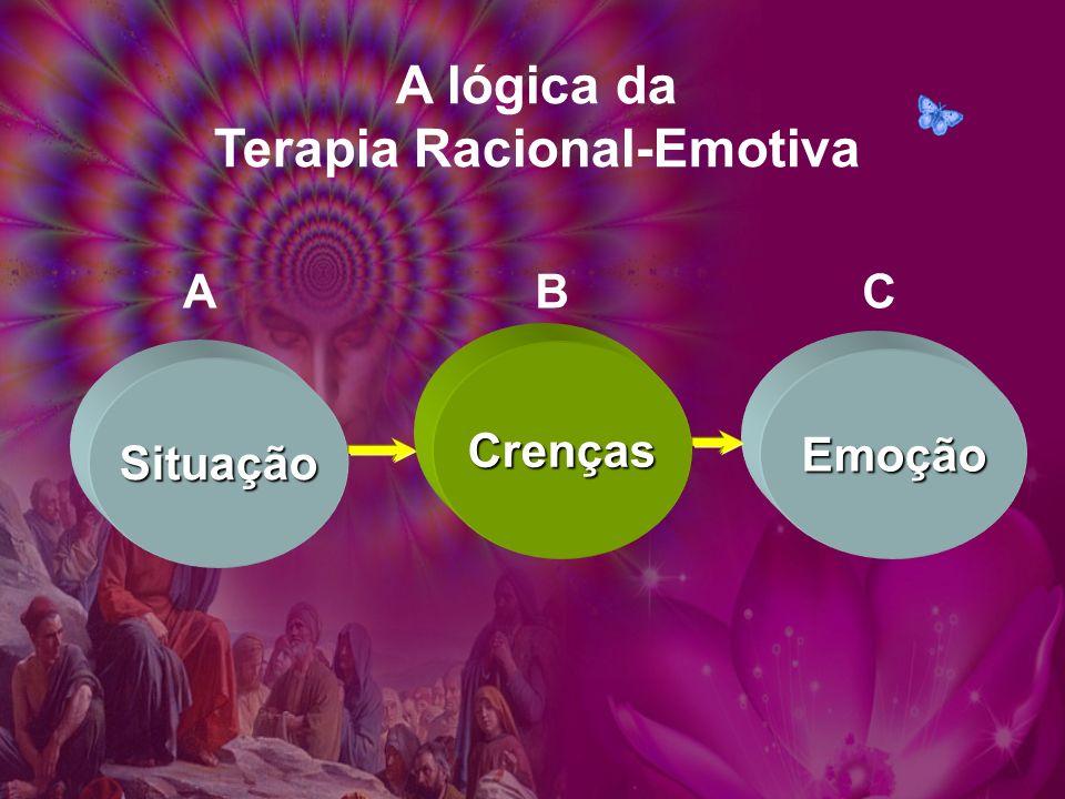 A lógica da Terapia Racional-Emotiva