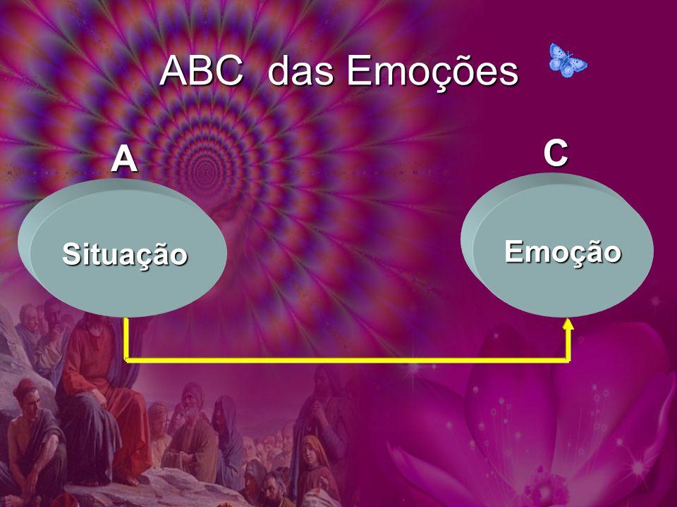 ABC das Emoções A Emoção Situação