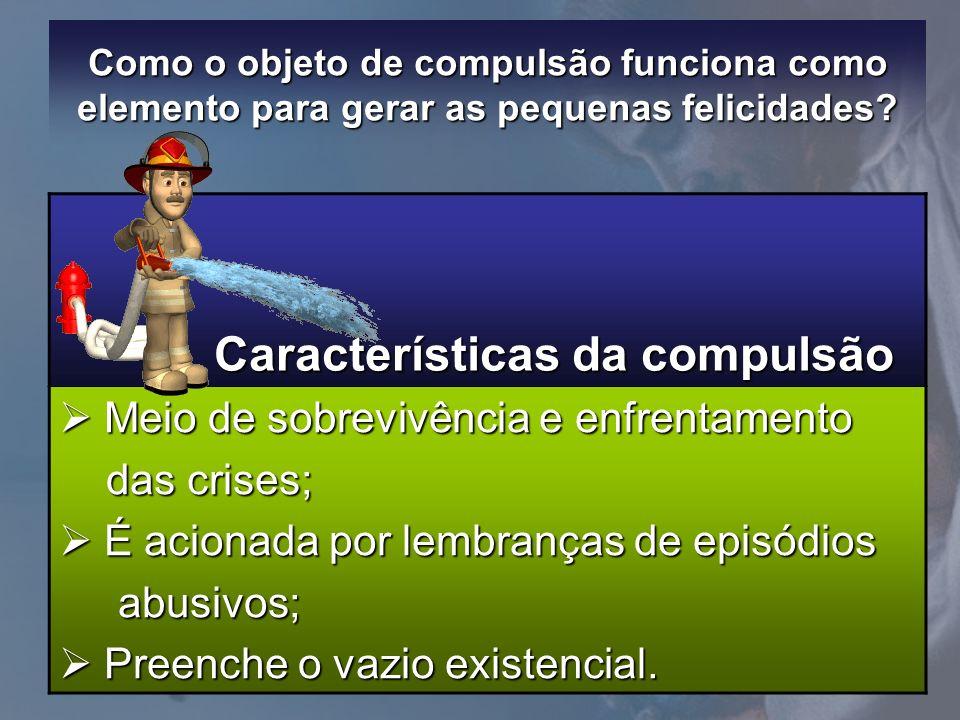 Características da compulsão