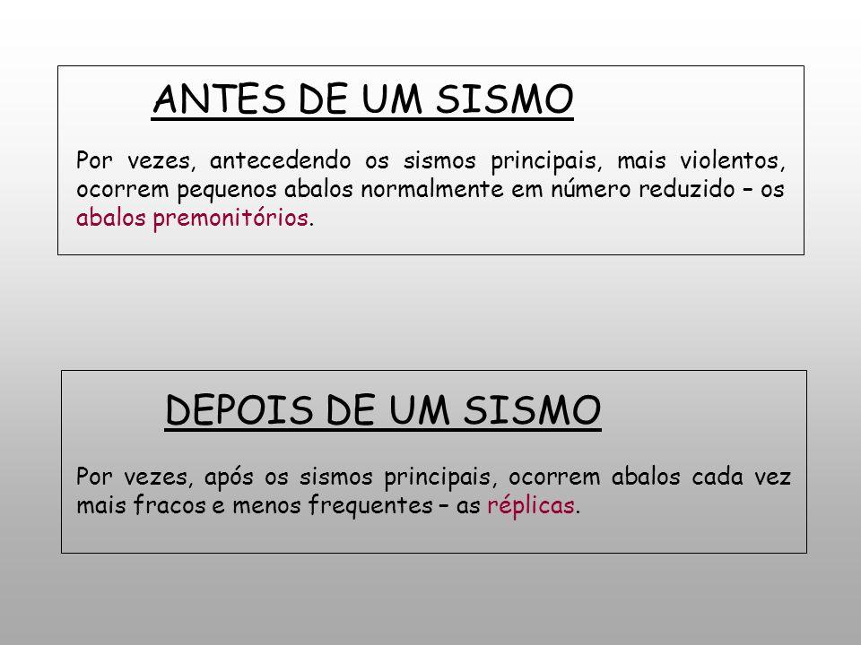 ANTES DE UM SISMO DEPOIS DE UM SISMO