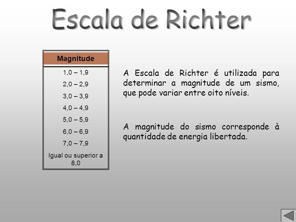 Escala de Richter Magnitude. 1,0 – 1,9. 2,0 – 2,9. 3,0 – 3,9. 4,0 – 4,9. 5,0 – 5,9. 6,0 – 6,9.
