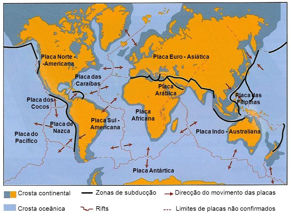 Placa Norte - -Americana Placa Indo - Australiana