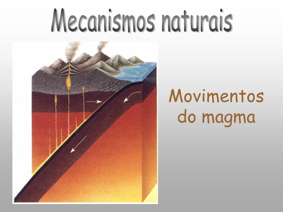 Mecanismos naturais Movimentos do magma