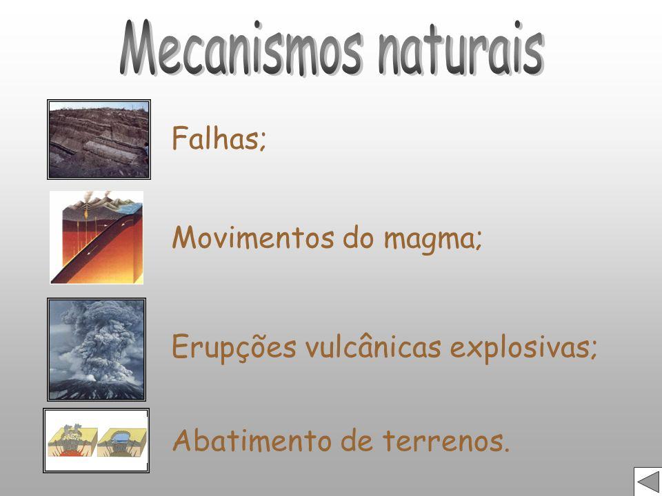 Mecanismos naturais Falhas; Movimentos do magma;