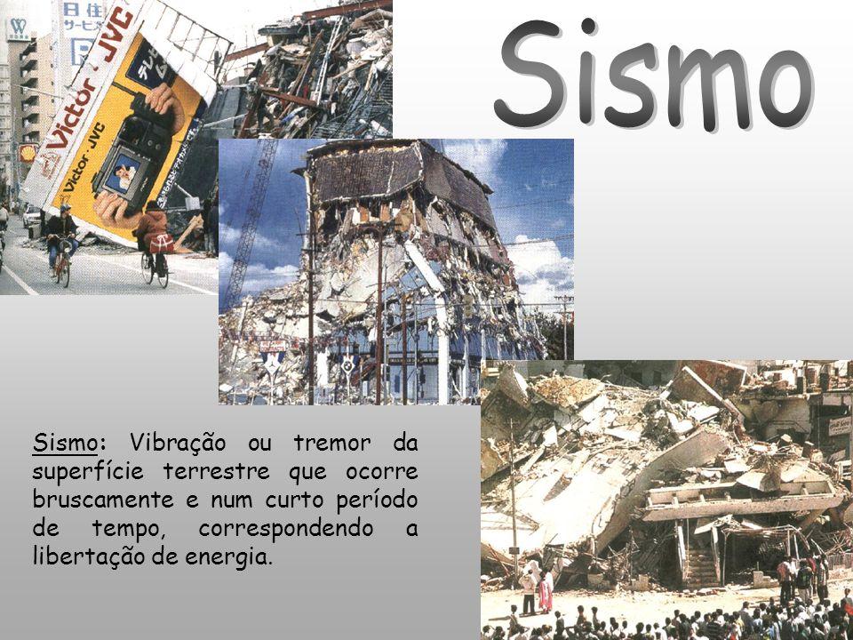 Sismo Sismo: Vibração ou tremor da superfície terrestre que ocorre bruscamente e num curto período de tempo, correspondendo a libertação de energia.