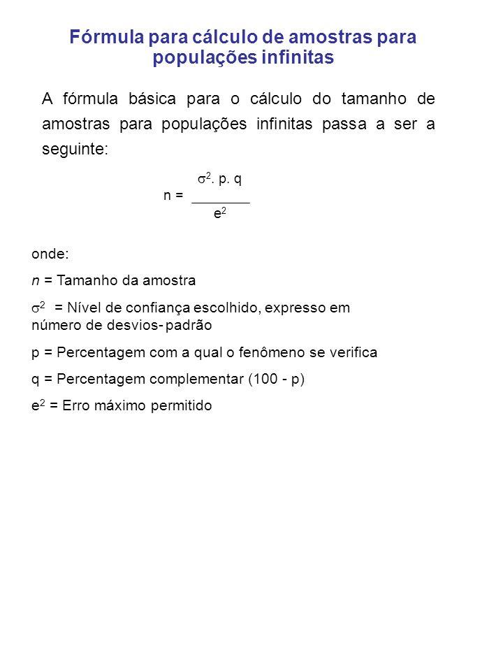 Fórmula para cálculo de amostras para populações infinitas