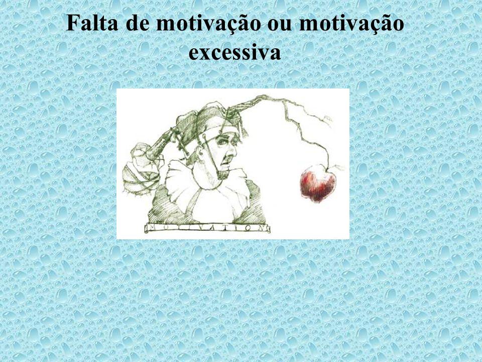 Falta de motivação ou motivação excessiva