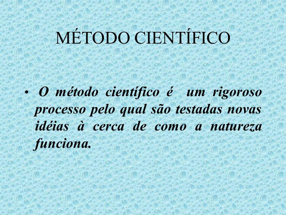 MÉTODO CIENTÍFICO O método científico é um rigoroso processo pelo qual são testadas novas idéias à cerca de como a natureza funciona.