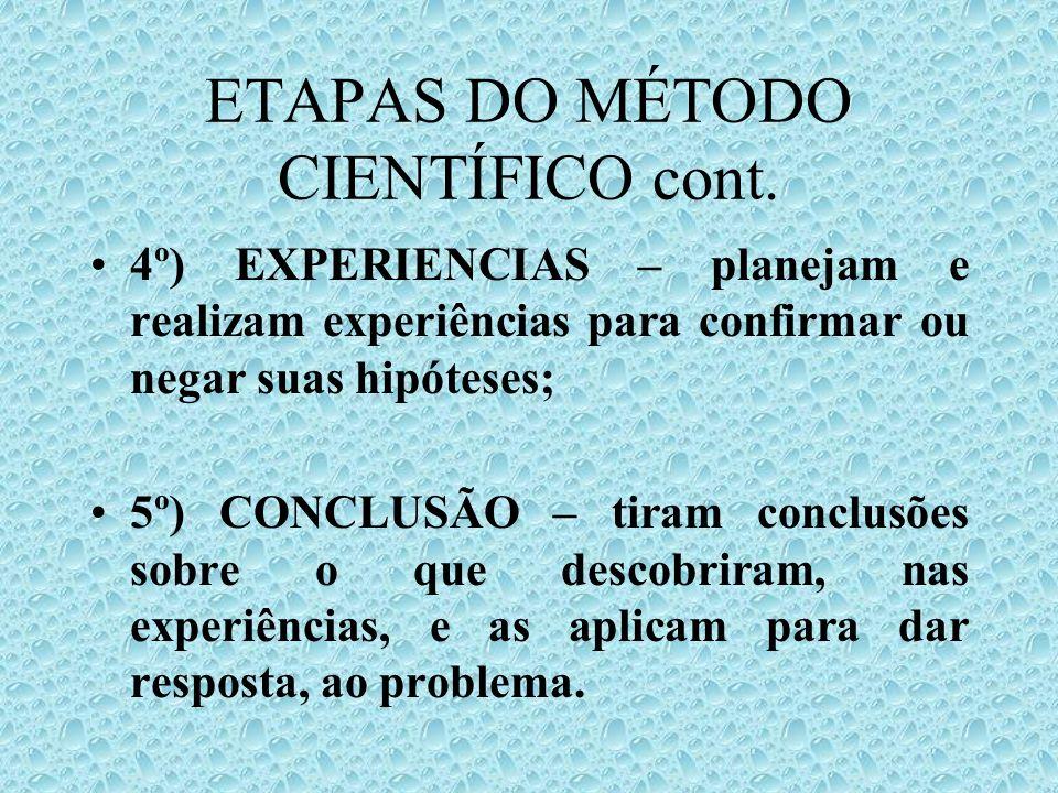 ETAPAS DO MÉTODO CIENTÍFICO cont.